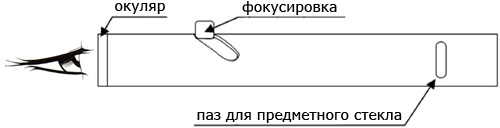 http://3sobaki.ru/data/images/shema.jpg