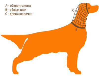 http://3sobaki.ru/data/images/sizes.jpg